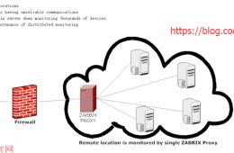 监控利器Zabbix之分布式zabbix_proxy主动模式