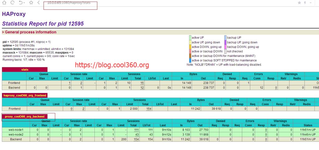 反向代理之Haproxy负载均衡系列